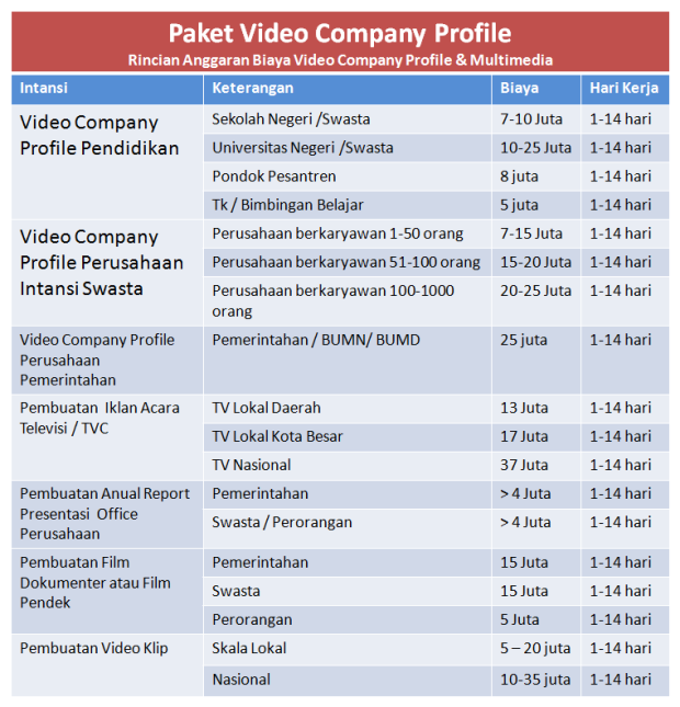 Harga Video Companny Profile-1