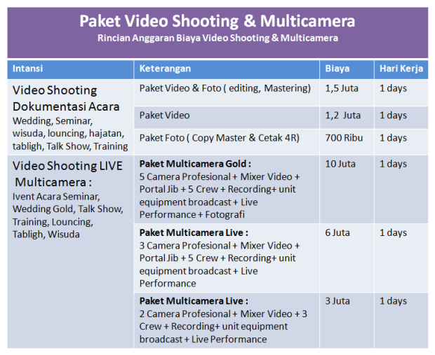 Harga Video Companny Profile-3